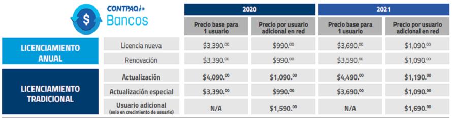 Lista de precio CONTPAQi 2021